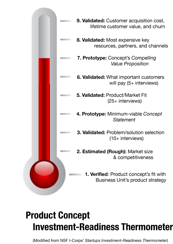NuInvesReadiThermometer